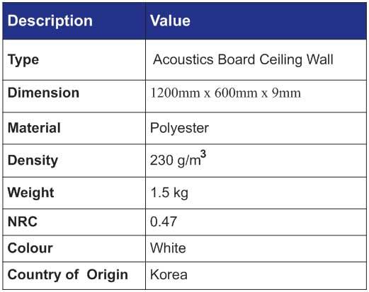 acourete-board-spesifikasi2
