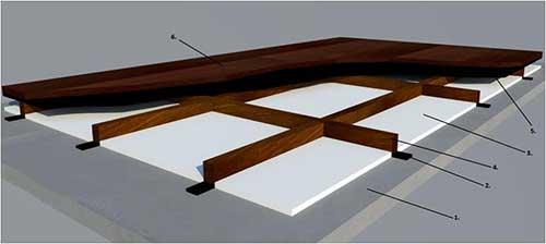 Soundproofing Raised Floor Kayu dengan Material Insulasi dan Serap Suara