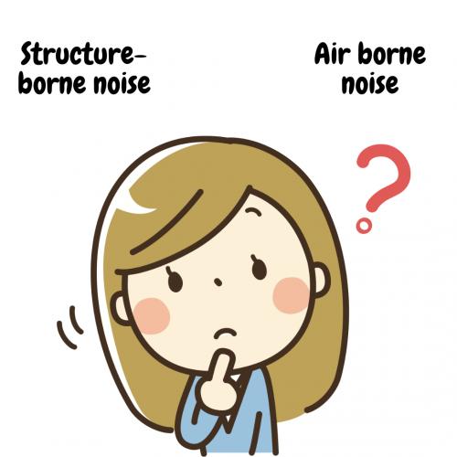 Airborne vs. Structure Borne-Noise