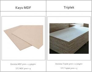 Densitas_Kayu_MDF_vs._Densitas_Triplek
